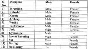 ITBP Constable Recruitment 2021
